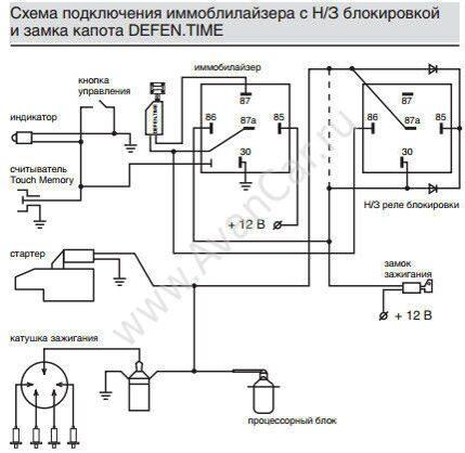 Подключение электрической