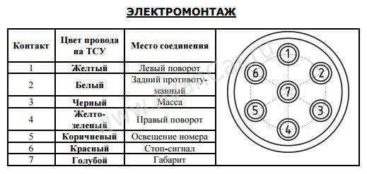 Схема разъема прицеп